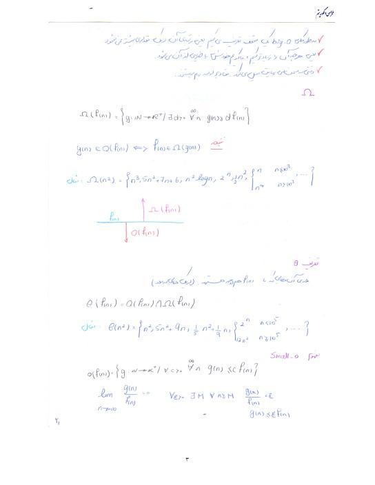 طراحی الگوریتم سید جوادی
