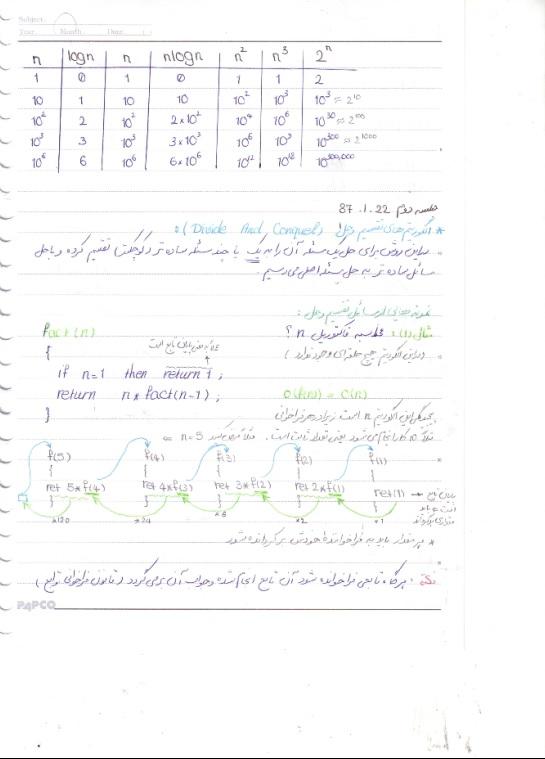 طراحی الگوریتم دانشگاه تهران