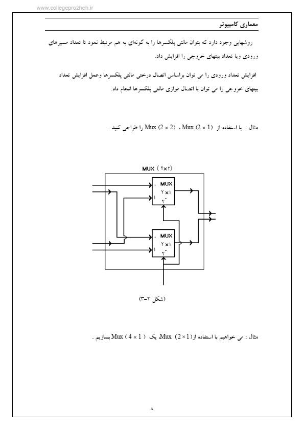 جزوه معماری کامپیوتر حسن پور