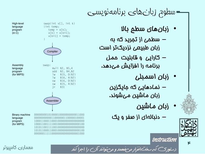 جزوه معماری کامپیوتری محمودی شهید بهشتی