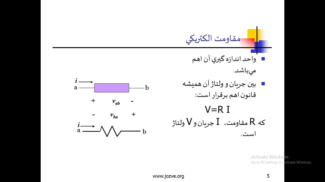 پاور پوینت مدار الکتریکی