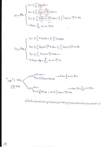 جزوه ریاضی مهندسی کریمی
