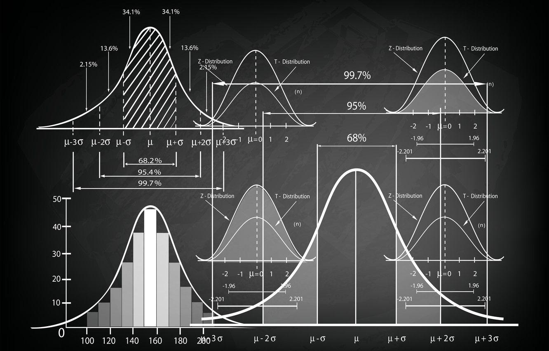 جزوه آمار و احتمال مهندسی – جزوات و منابع آمار و احتمال مهندسی