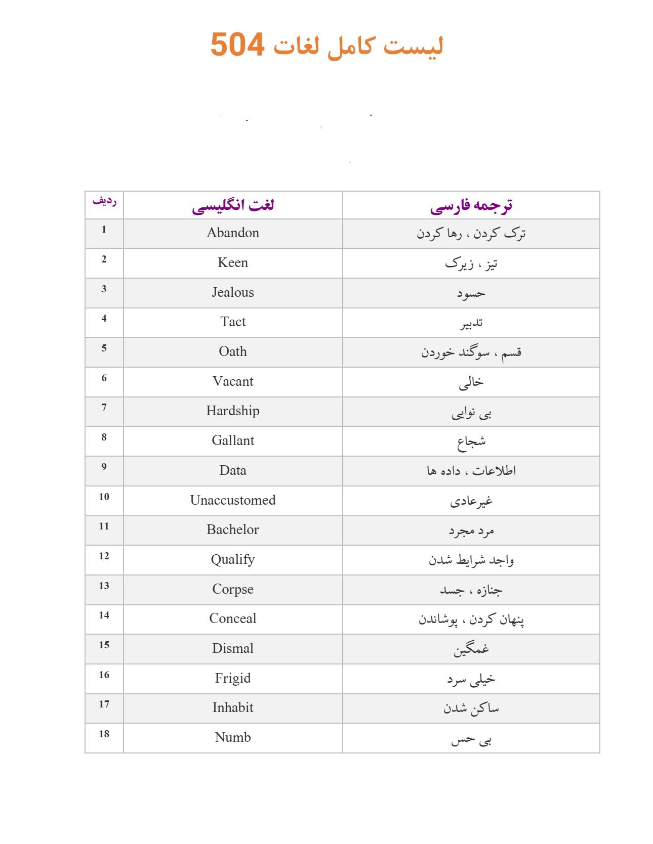 لیست لغات زبان انگلیسی ۵۰۴