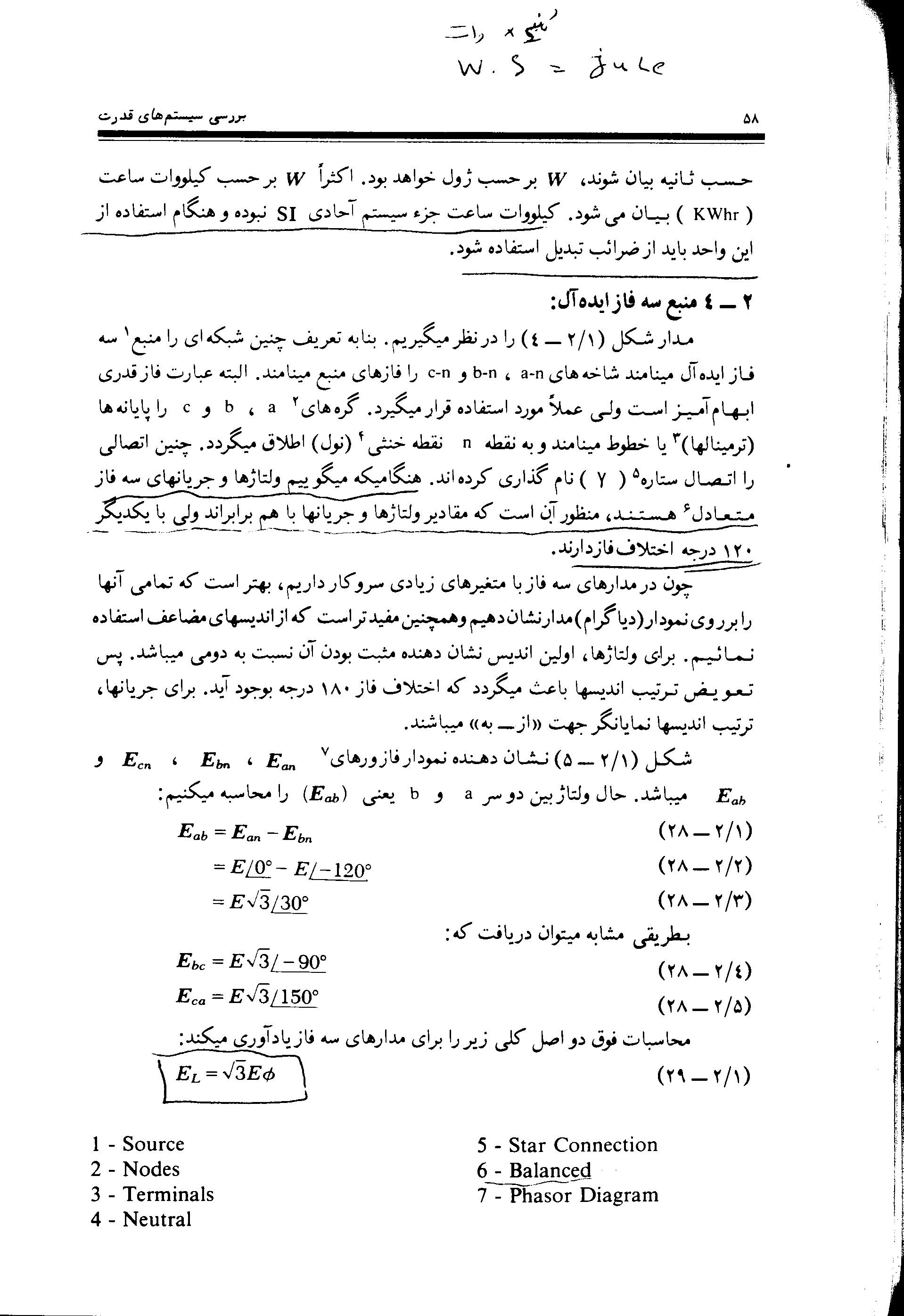 تشریح کامل بررسی سیستم های قدرت هادی سعادت به زبان فارسی