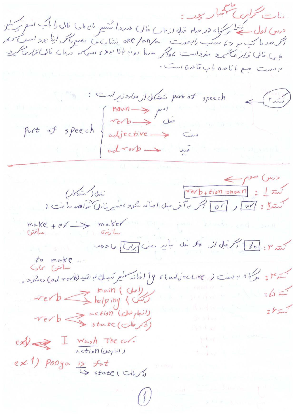 جزوه کامل گرامر زبان عمومی استاد جبار پور