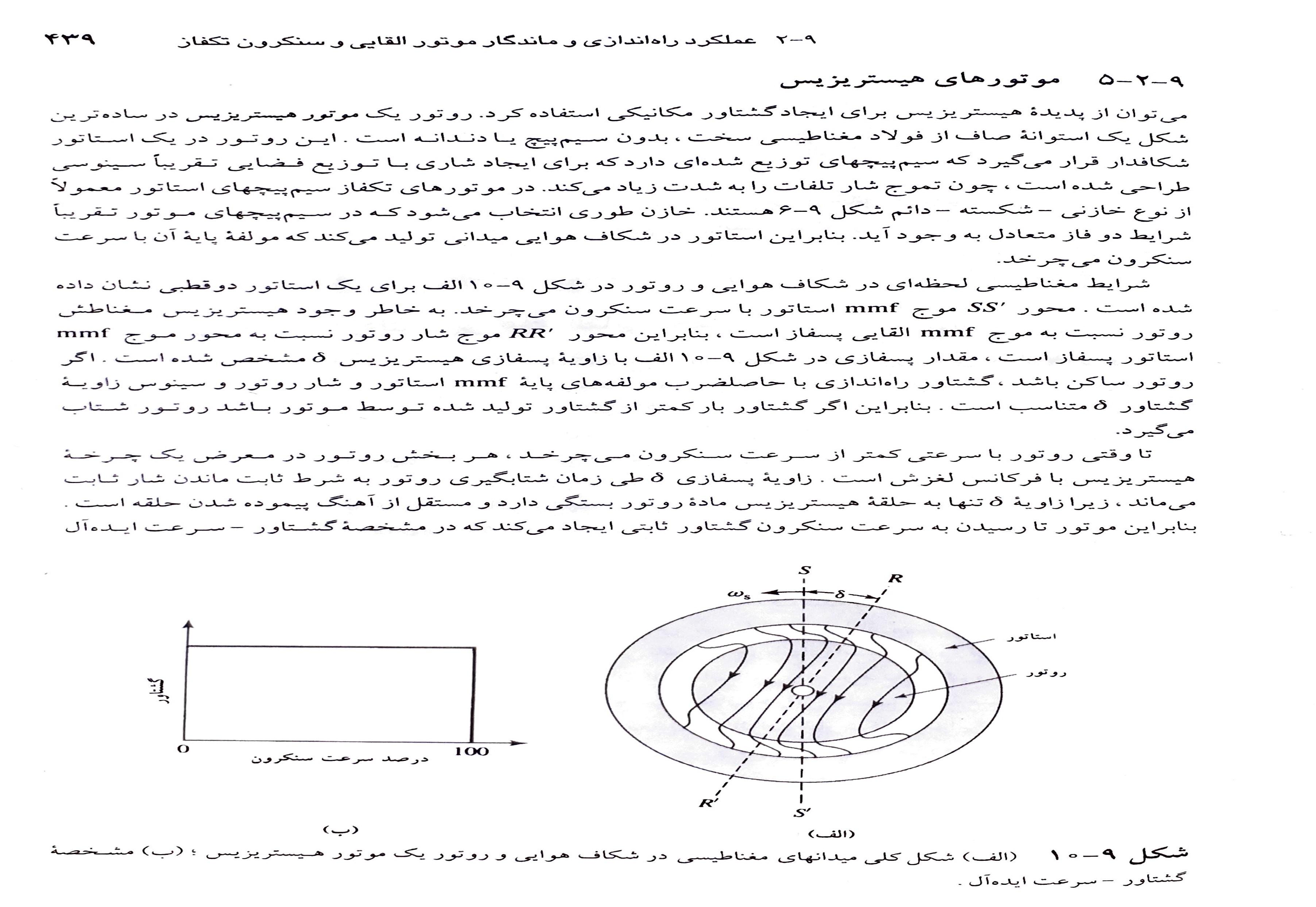 ماشین های الکتریکی فیتزجرالد فارسی ویرایش ششم فصل 9
