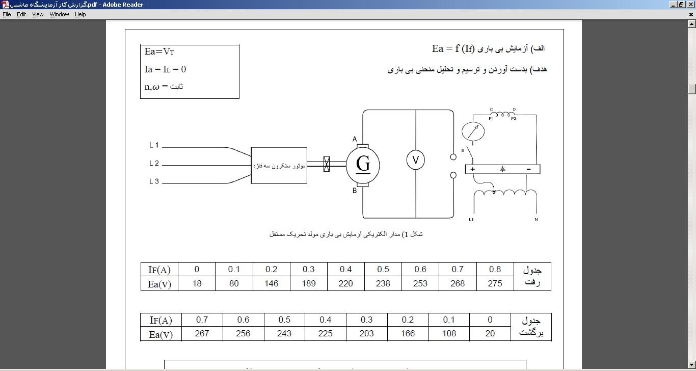 گزارش کار آزمایشگاه ماشین